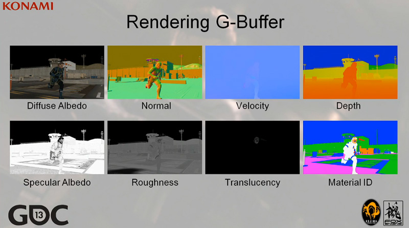 Fox-Engine-Screen-GDC-2013-13