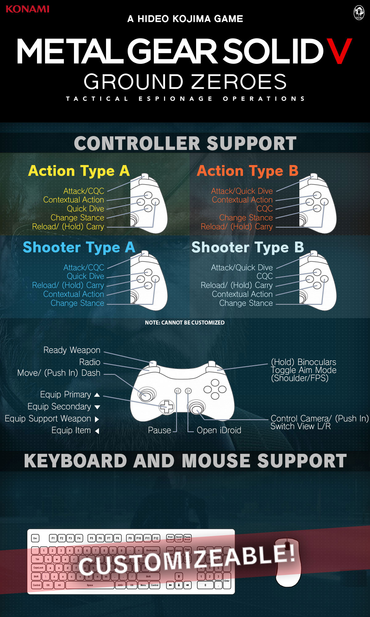 MGSV-Ground-Zeroes-PC-Controls