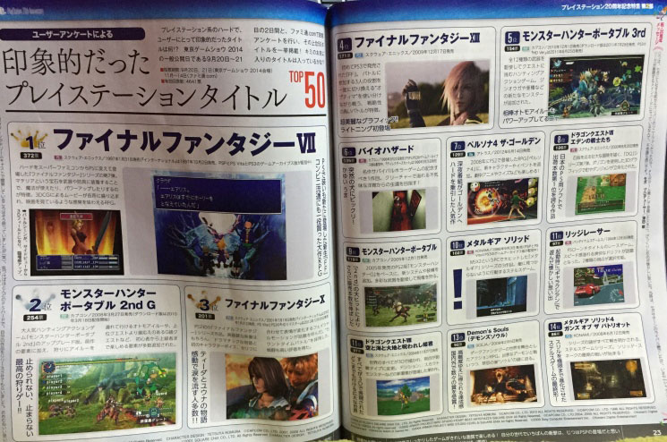 Famitsu-PlayStation-20th-Anniversary-Top-Games-1