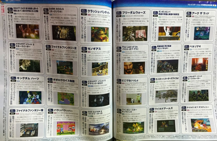 Famitsu-PlayStation-20th-Anniversary-Top-Games-2