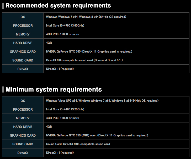 MGSV-Ground-Zeroes-PC-System-Requirements