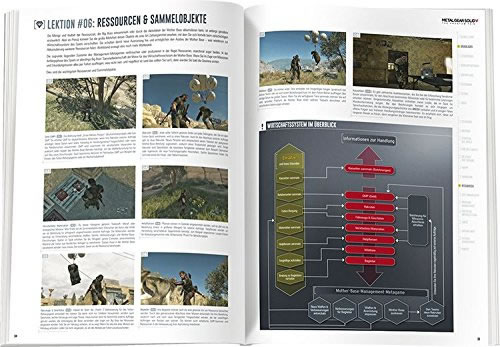 Metal-Gear-Solid-V-The-Phantom-Pain-Piggyback-Guide-Contents-3