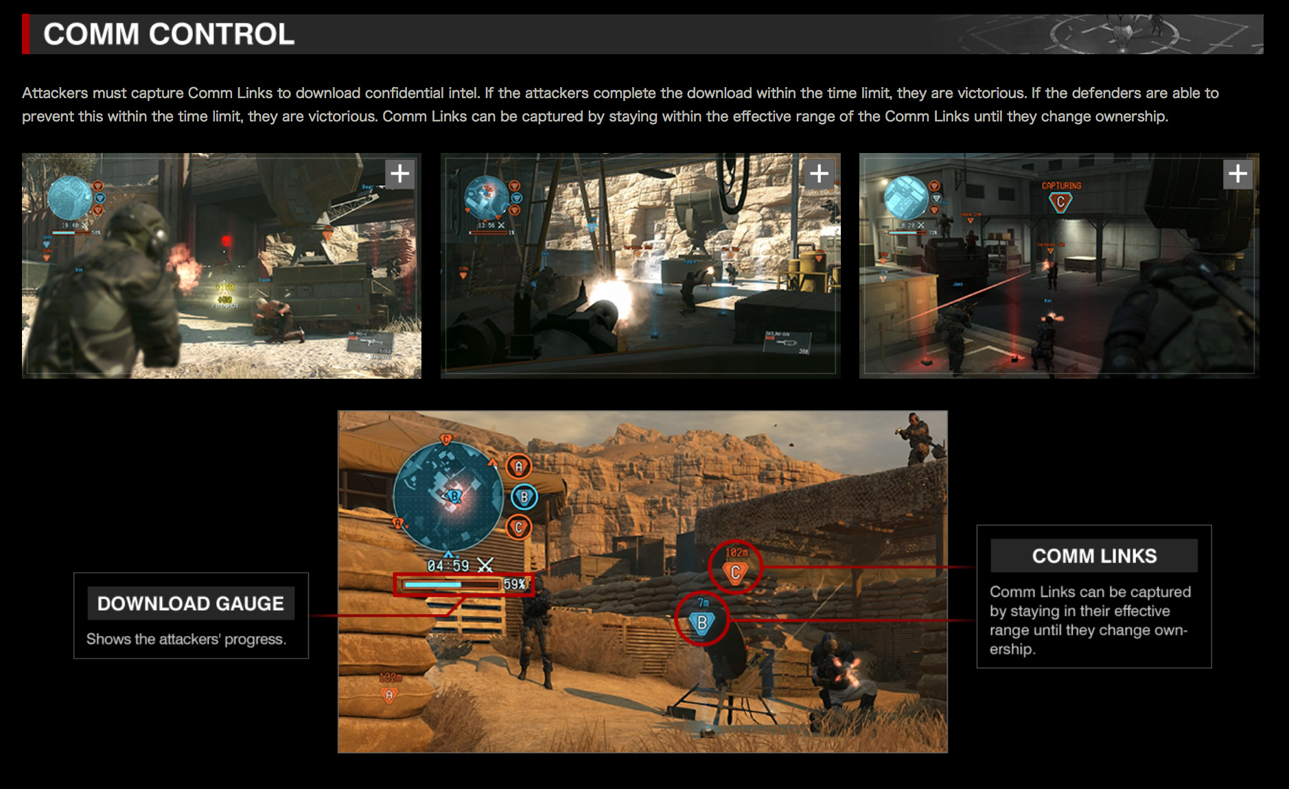 MGO-Modes-Comm-Control