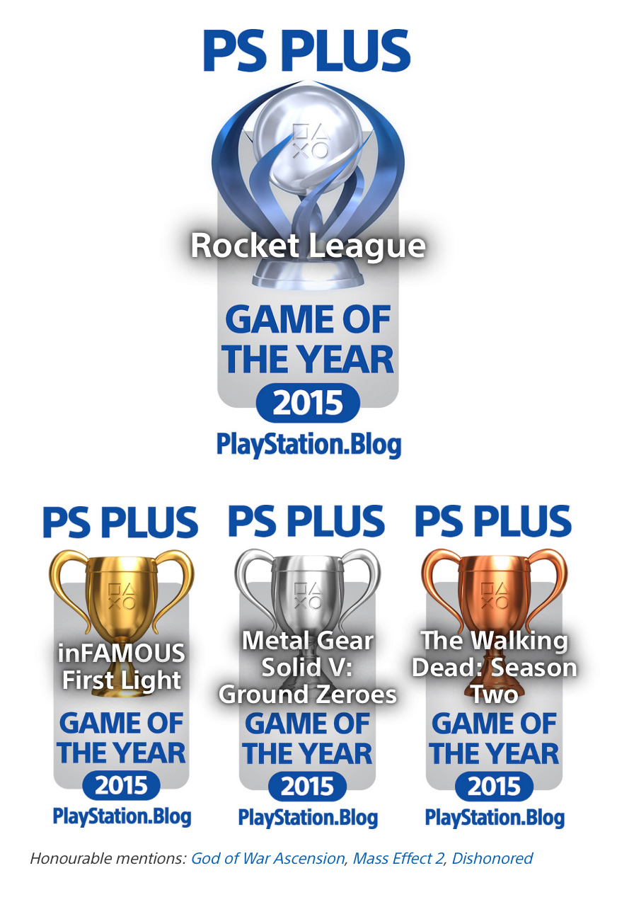 PlayStation-Blog-2015-Winners-Best-Free-PS-Plus-Game