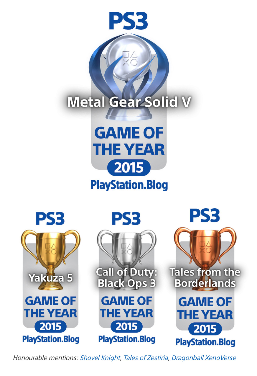 PlayStation-Blog-2015-Winners-Best-PS3-Game