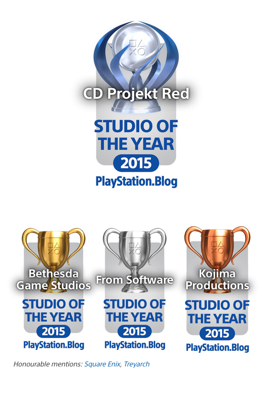 PlayStation-Blog-2015-Winners-Best-Studio