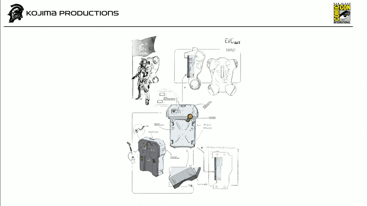 Designs of the backpack.