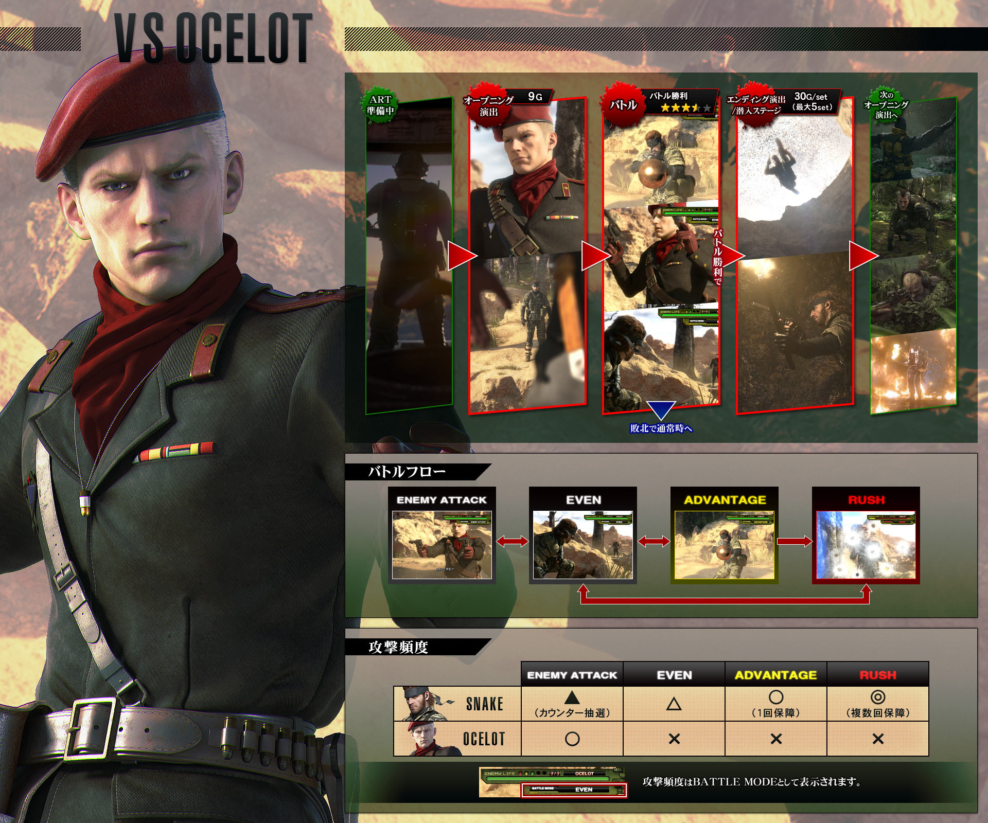 metal-gear-solid-snake-eater-pachislot-art-ocelot-battle