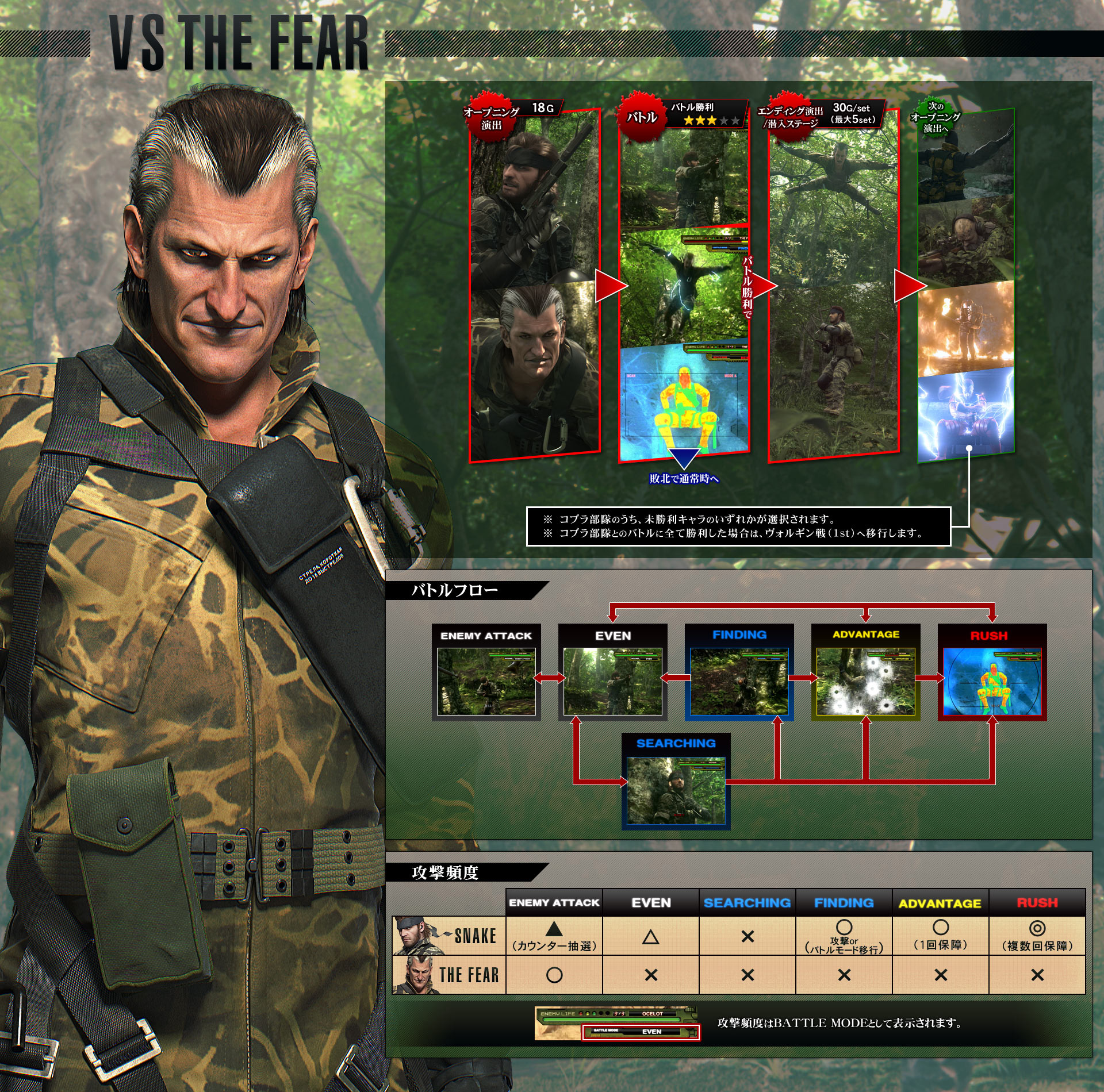 metal-gear-solid-snake-eater-pachislot-art-the-fear-battle