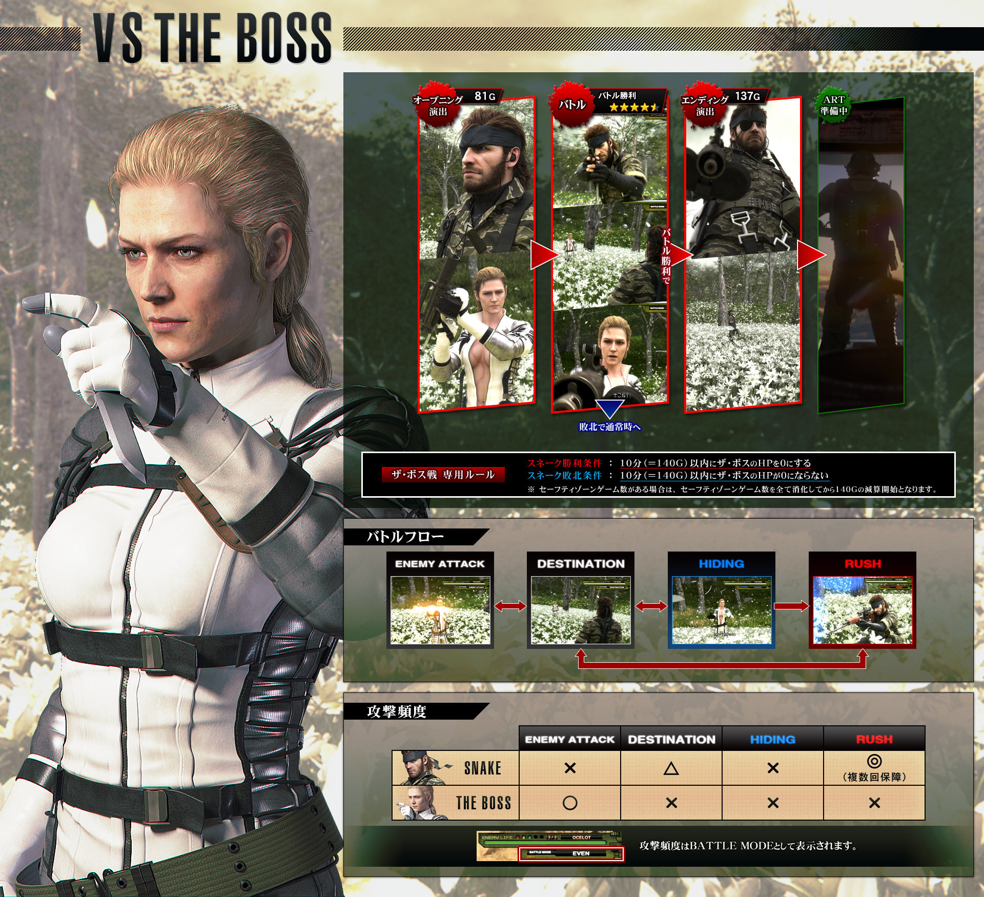 metal-gear-solid-snake-eater-pachislot-the-boss-battle